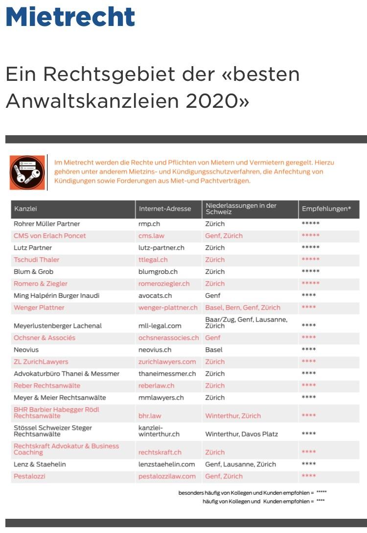 Top Anwaltskanzlei 2020 Mietrecht